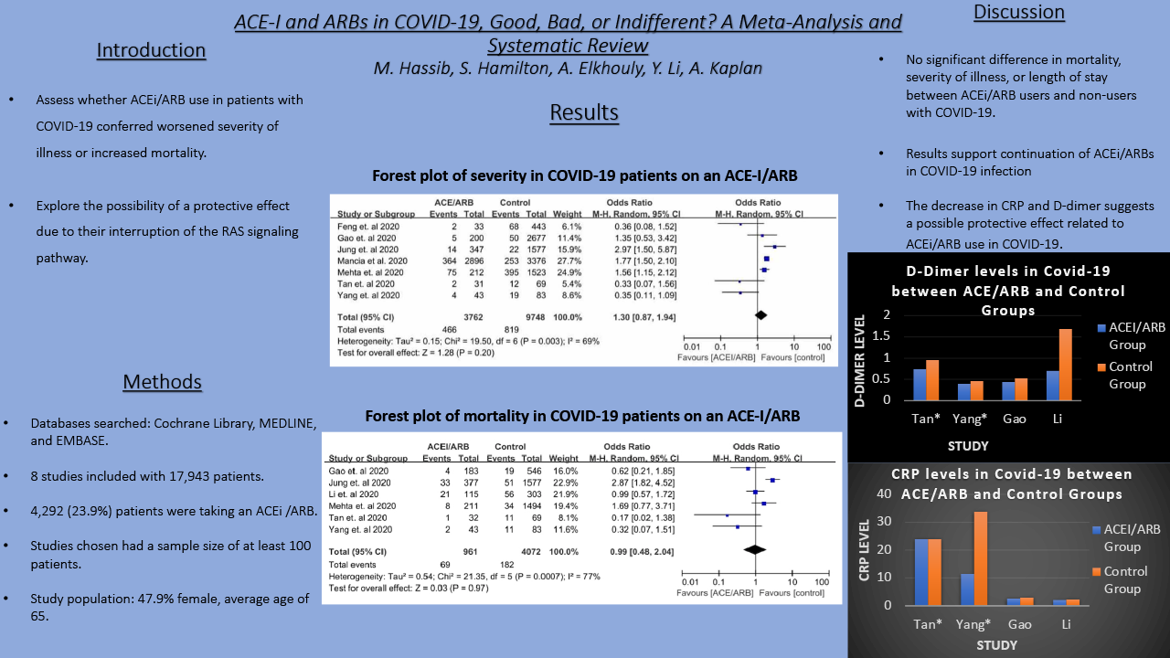 5-R-15-ACE-I and ARBs in COVID-19 Good Bad or Indifferent-A Meta-Analysis and Systematic Review
