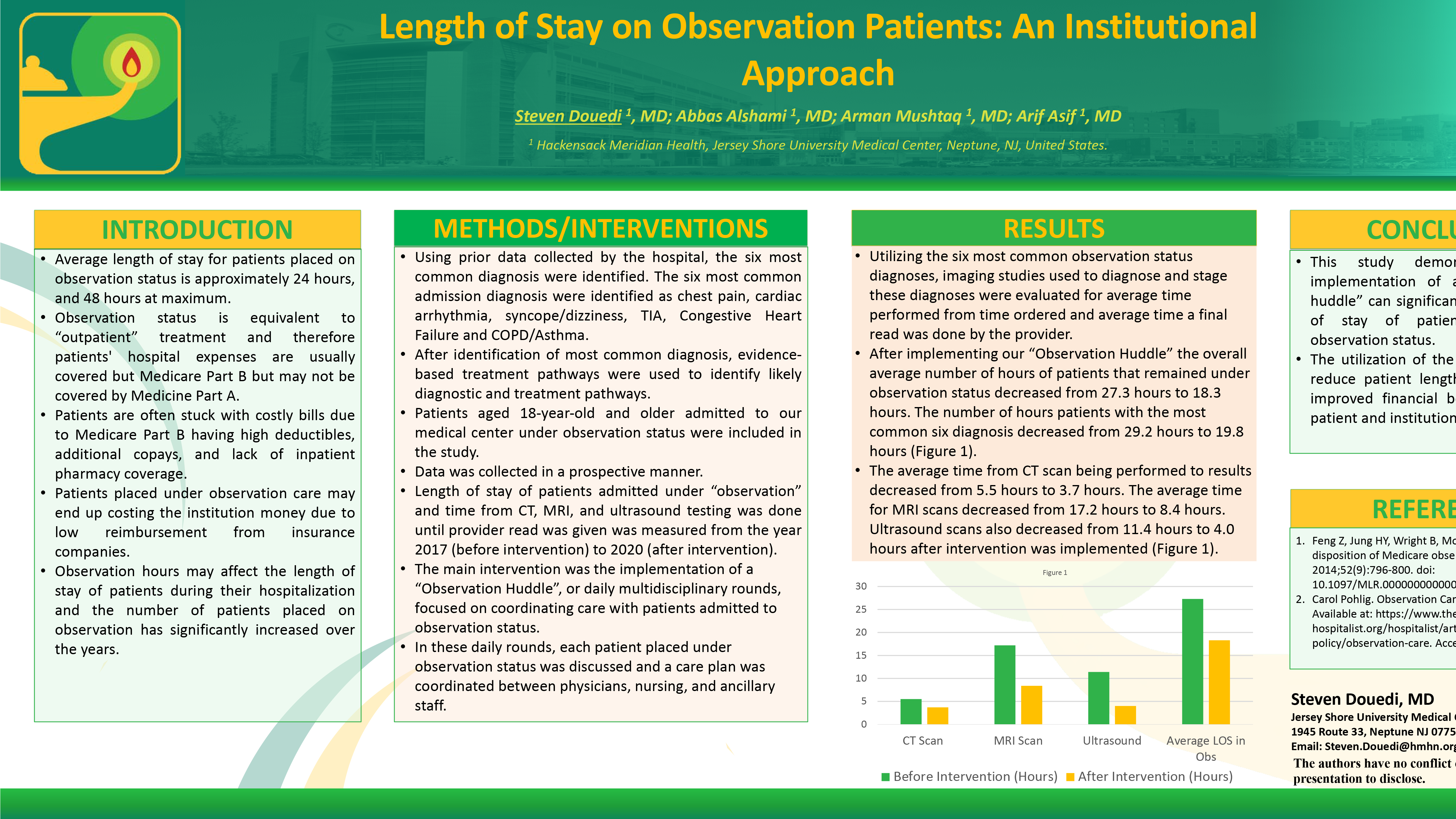 9-Q-2-LOS and Observation Patients An Institutional Approach